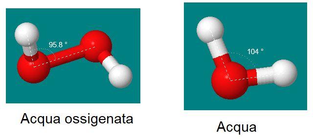 acqua e acqua ossigenata