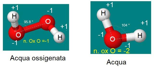 numero ossidazione dell'ossigeno nell'acqua e nell'acqua ossigenata