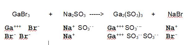 Doppio scambio tra bromuro di Gallio e Solfito di Sodio