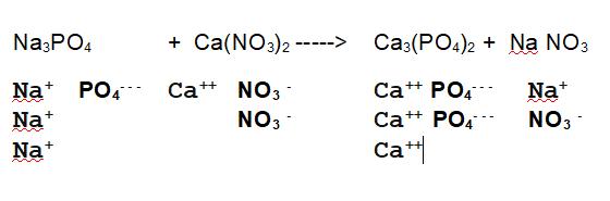 Doppio scambio tra fosfato di sodio e nitrato di potassio