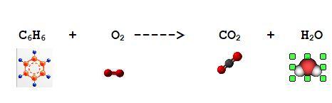 l'ossidazione del benzene