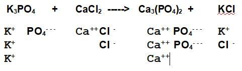 reazione non bilanciata tra fosfato di potassio e cloruro di calcio