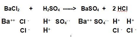 reazione bilanciata tra cloruro di bario e acido solforico