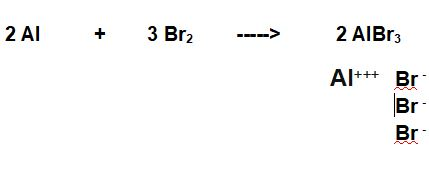 reazione bilanciata tra bromo e alluminio