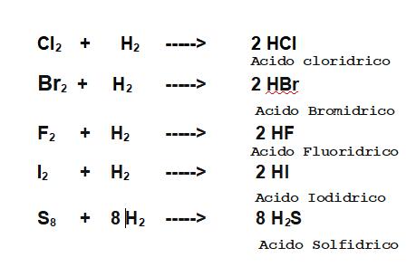 gli acidi binari